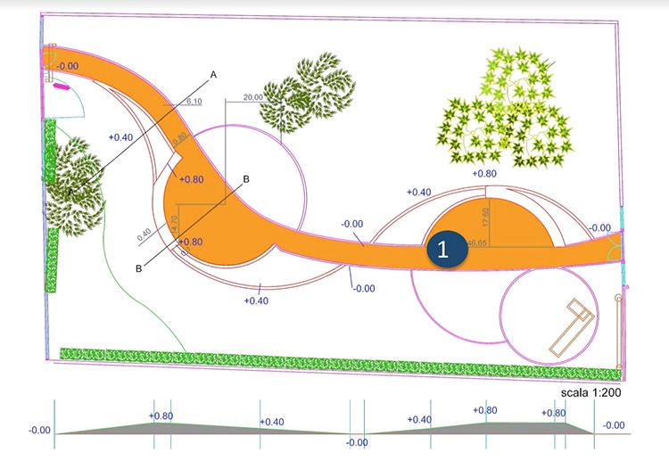 mappa del progetto per abbattere le barriere architettoniche nel parco delle farfalle a ponte lambro
